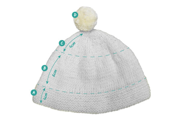Confection bonnet bébé